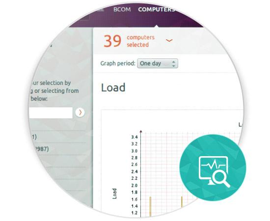 Active Server Monitoring